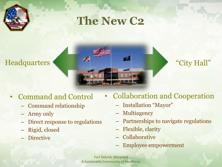 The New C2