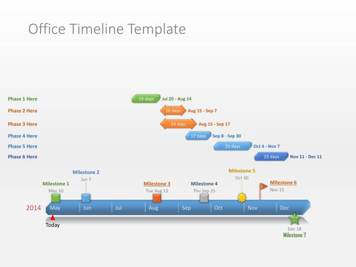 Office timeline template