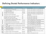 defining dental performance indicators1