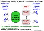 separating monopoly tasks and commercial tasks