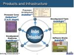 products and infrastructure