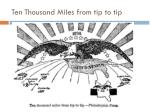 ten thousand miles from tip to tip