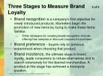 three stages to measure brand 2 of 2 loyalty