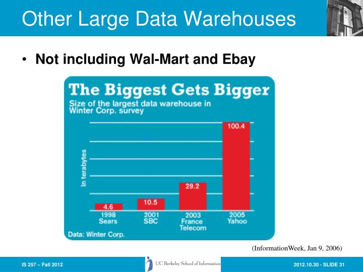 Other Large Data Warehouses