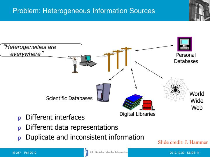 Problem: Heterogeneous Information Sources