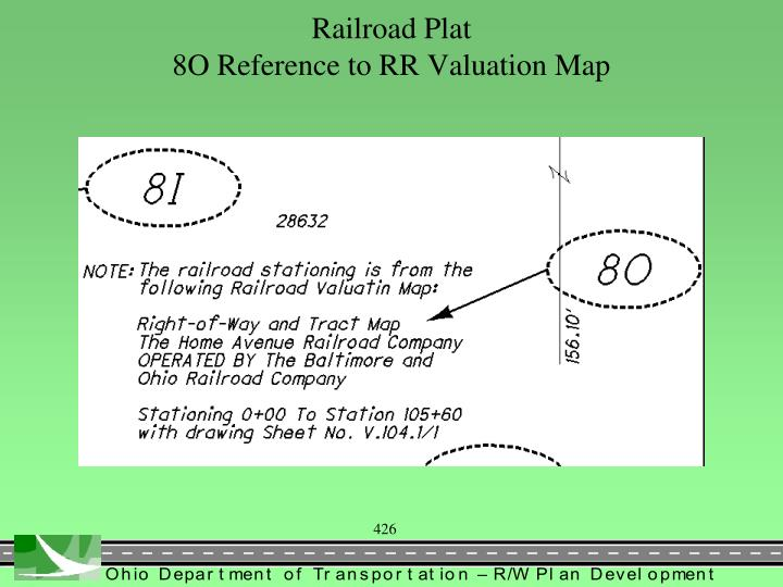 Railroad Plat