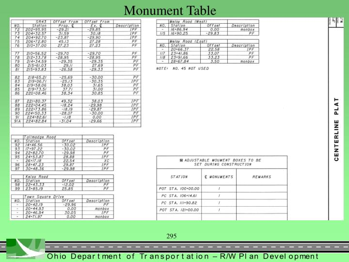 Monument Table