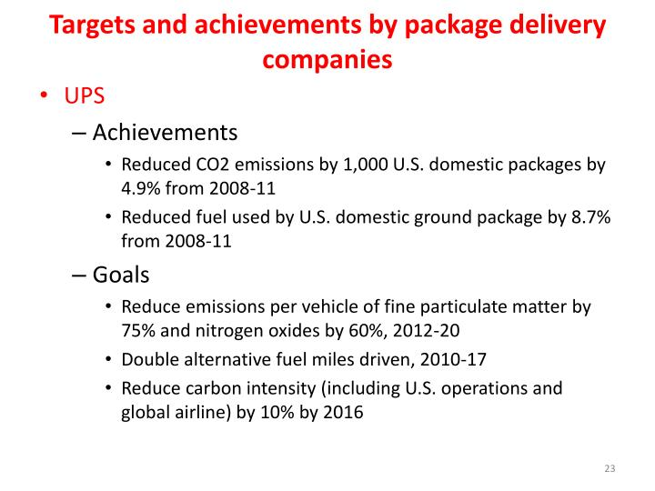 Targets and achievements by package delivery companies