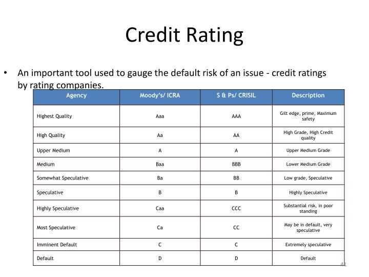 An important tool used to gauge the default risk of an issue - credit ratings by rating companies.