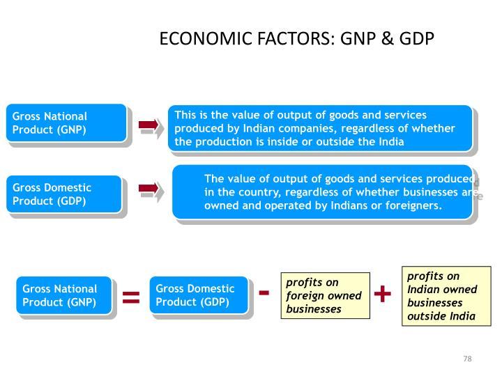 ECONOMIC FACTORS: GNP & GDP