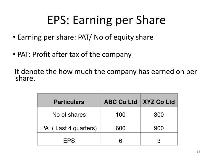EPS: Earning per Share