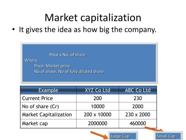 Market capitalization