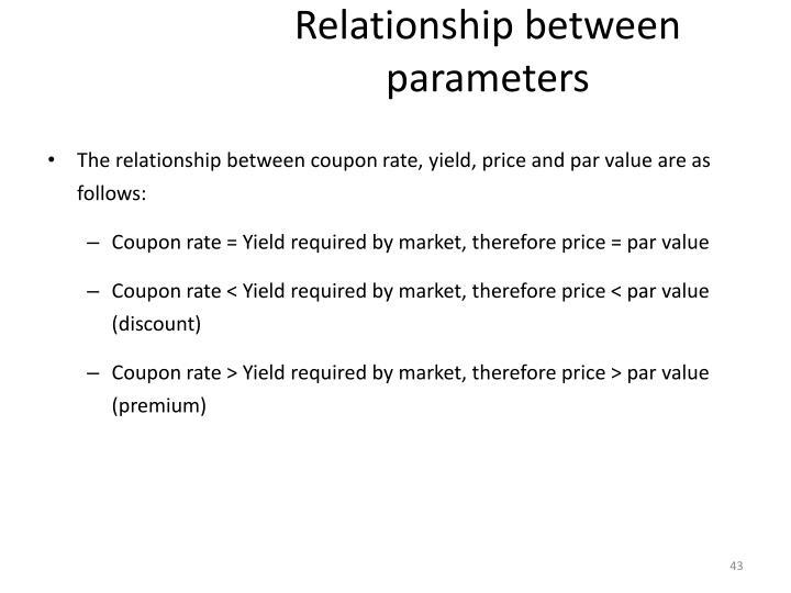 Relationship between parameters