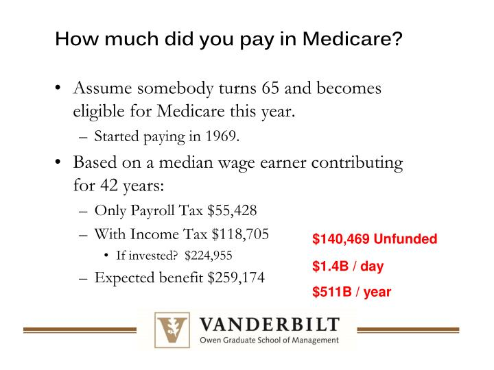 How much did you pay in Medicare?