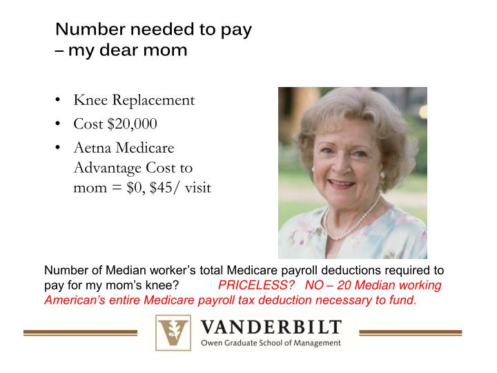 Number needed to pay