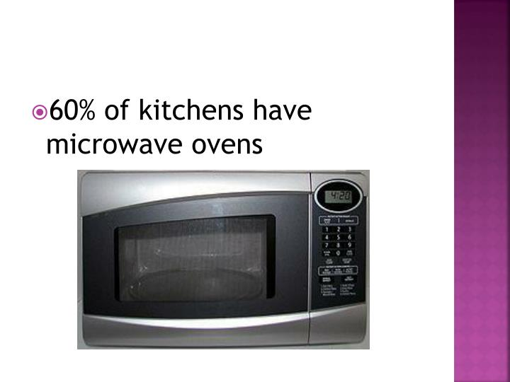 60% of kitchens have microwave ovens