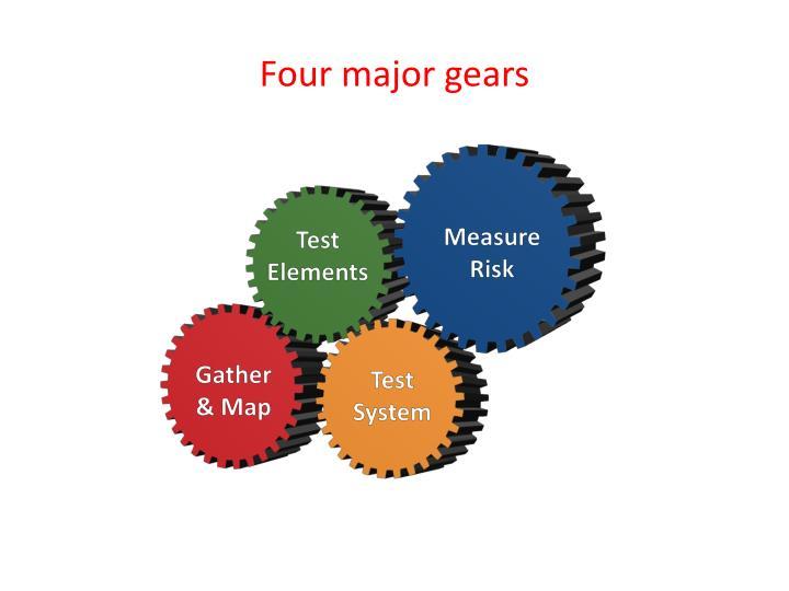 Four major gears