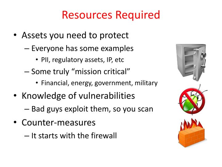 Resources Required