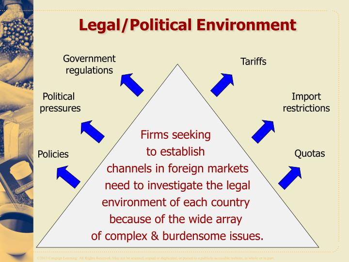 the legal political environment of adidas Pestel analysis political adidas need to be aware of the political state of the uk, the same for the all other countries where they have bases as if the government is unstable, or there are any controversial policies, they may have a bad affect on adidas.