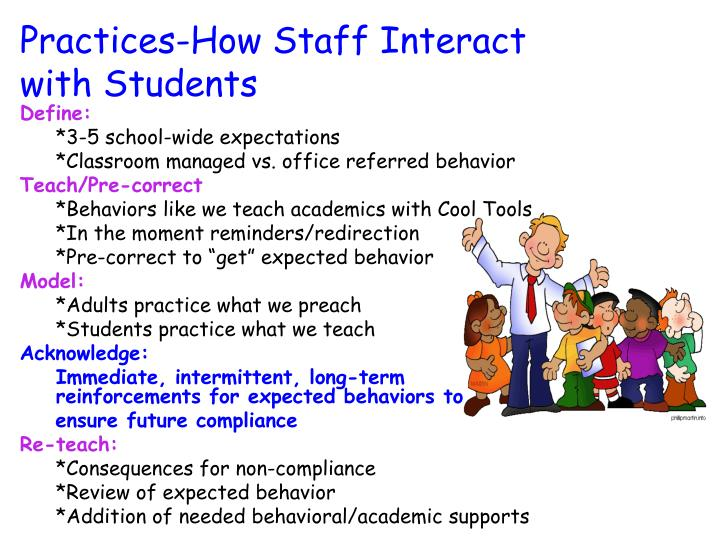 Practices-How Staff Interact