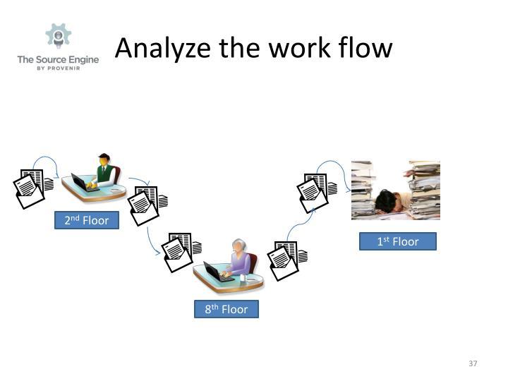 Analyze the work flow
