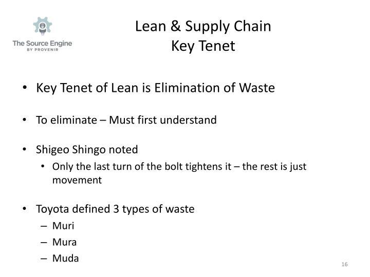 Lean & Supply Chain