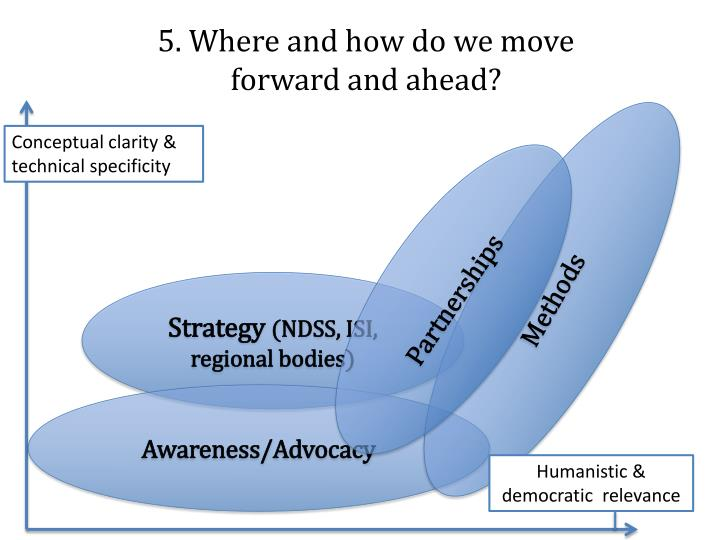 5. Where and how do we move