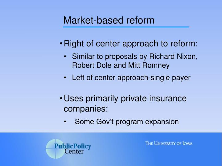 Market-based reform