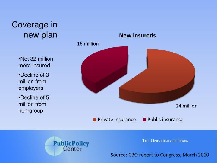 Coverage in new plan