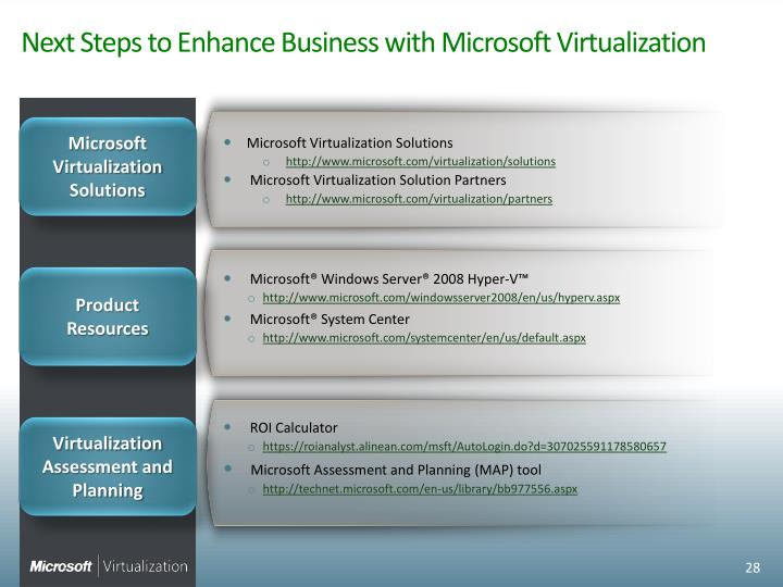 Next Steps to Enhance Business with Microsoft Virtualization