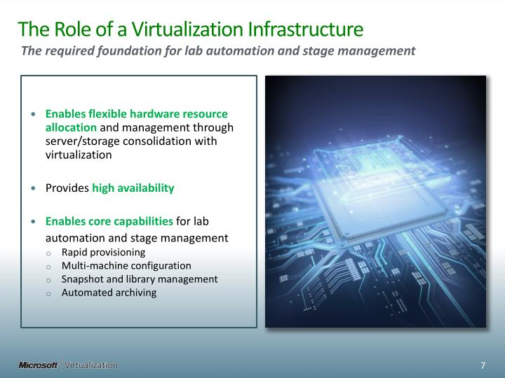 The Role of a Virtualization Infrastructure