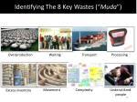 identifying the 8 key wastes m uda