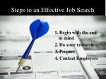 steps to an effective job search