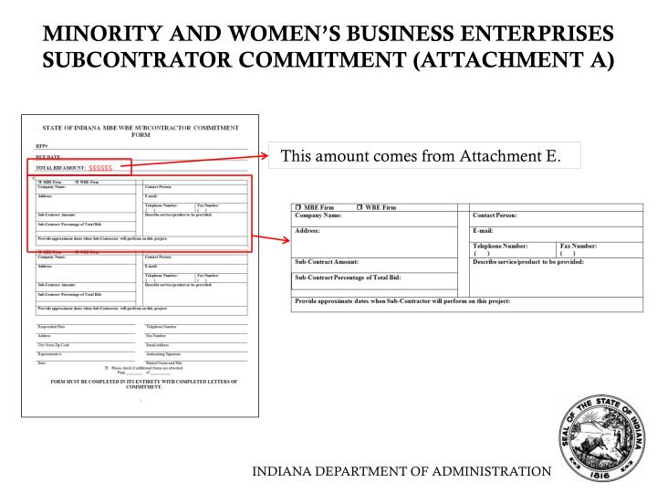 MINORITY AND WOMEN'S BUSINESS ENTERPRISES SUBCONTRATOR COMMITMENT (ATTACHMENT A)