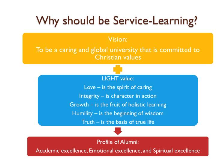 Why should be service learning
