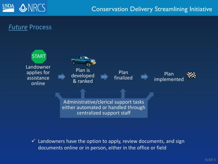 Conservation Delivery Streamlining Initiative