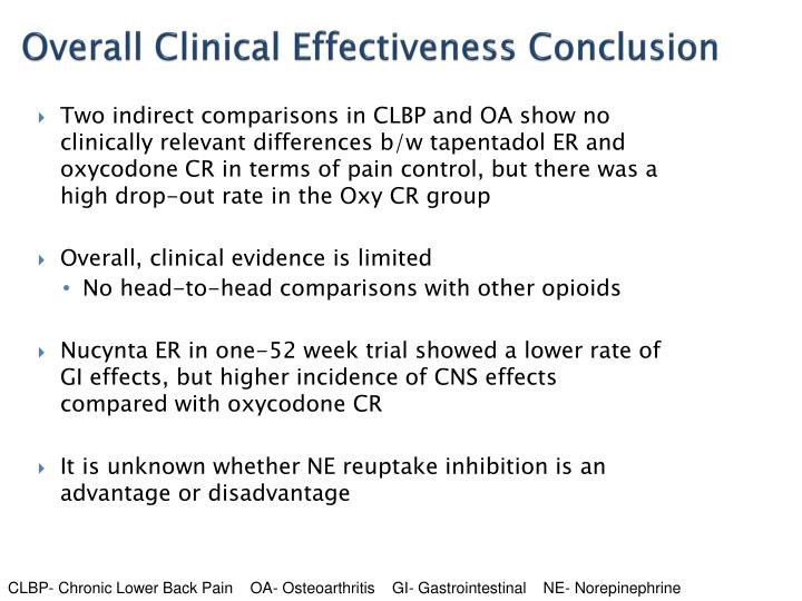 Overall Clinical Effectiveness Conclusion