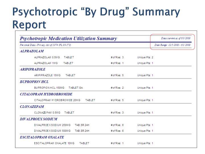 "Psychotropic ""By Drug"" Summary Report"