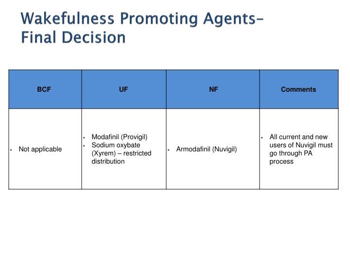 Wakefulness Promoting Agents–