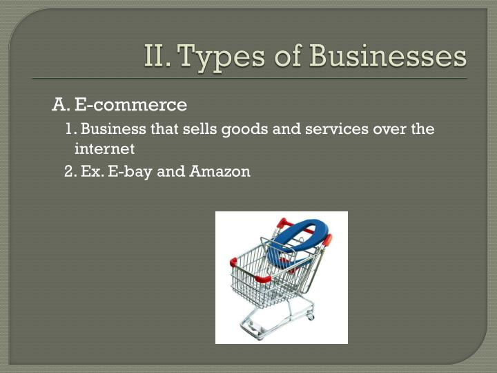 II. Types of Businesses