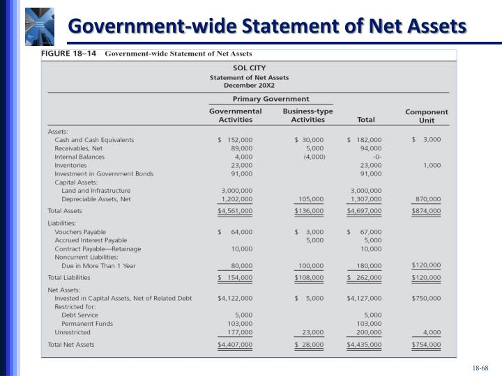 2013 con quarter03 allsamsung financial statement Updated annual income statement for samsung electronics co ltd - including ssnlf income, sales & revenue, operating expenses, ebitda and more.
