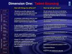 dimension one talent sourcing