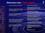 dimension two staff capacity