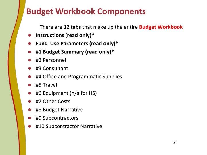 Budget Workbook Components