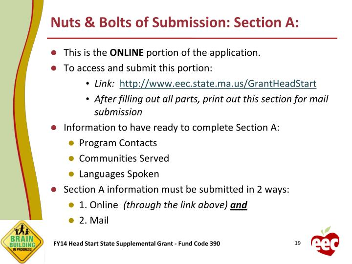 Nuts & Bolts of Submission: Section A:
