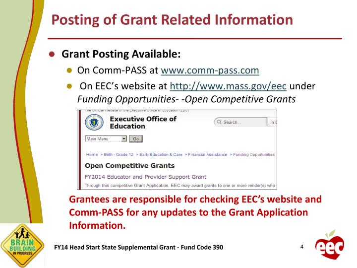 Posting of Grant Related Information
