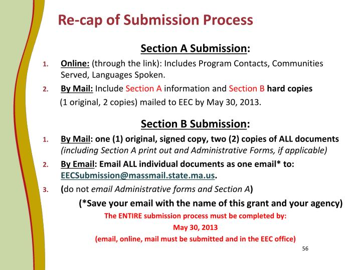 Re-cap of Submission Process