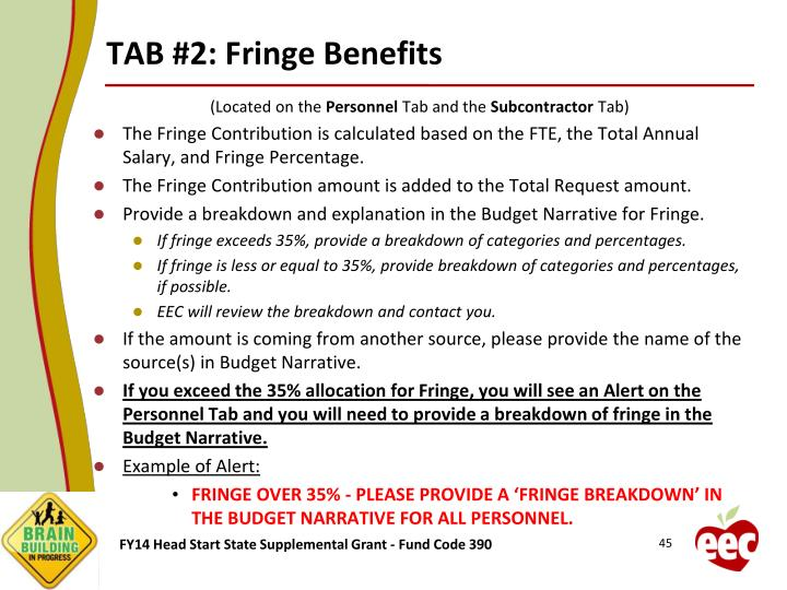 TAB #2: Fringe Benefits
