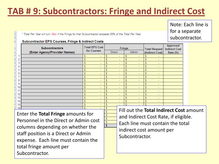 TAB # 9: Subcontractors: Fringe and Indirect Cost