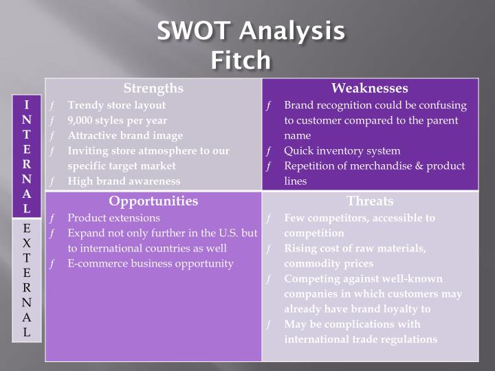 swot of abercrombie Research and markets: company analysis of abercrombie & fitch company 2013 february 25, 2013 01:26  (includes swot analysis of competitor companies.
